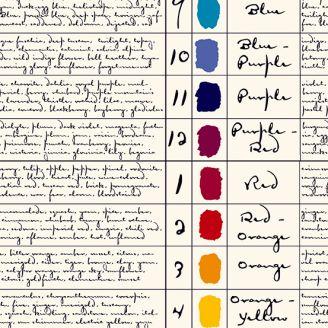 Tissu patchwork nuancier et noms de couleurs - Prism