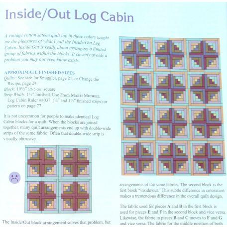 Log Cabin ABCs (en anglais) - Marti Michell